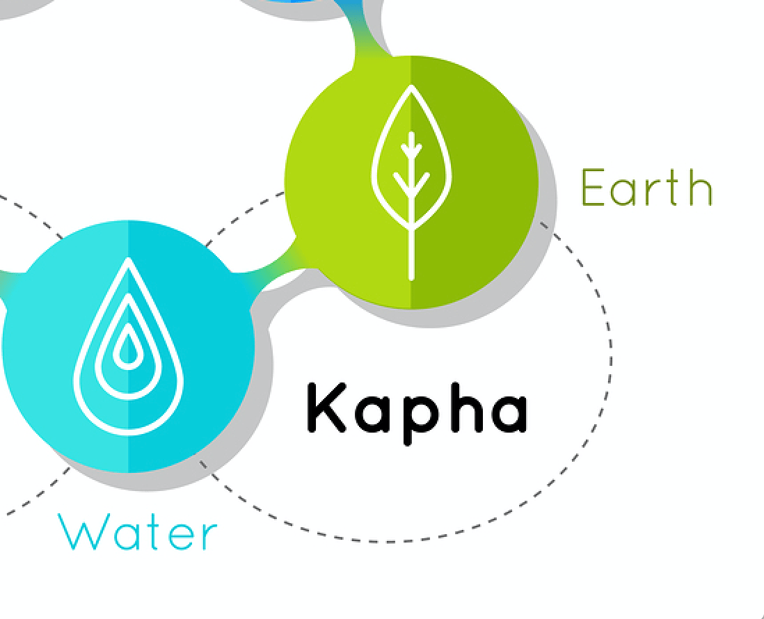 what is kapha
