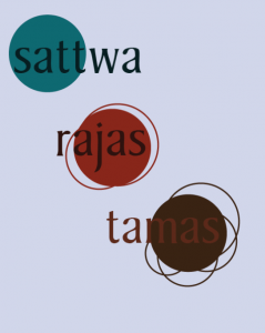 what is sattva