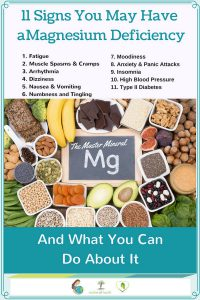 signs and symptoms of low magnesium