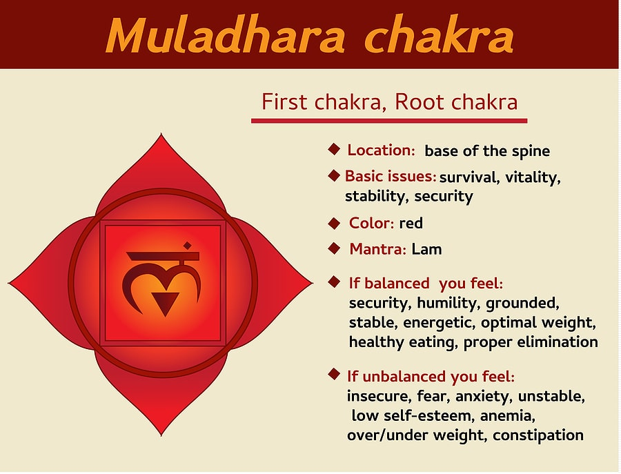 best essential oils for the chakras