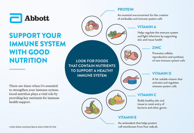 nutrients for good immune system